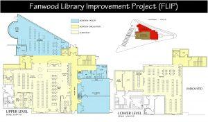 FML Improvement Project